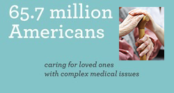 Resources for Caregivers: All 65.7 Million